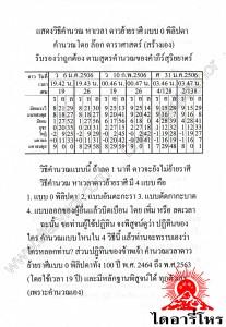 ไดอารี่โหรพ.ศ.2557 โดยอาจารย์ทองเจือ อ่างแก้ว,ไดอารี่โหร,diaryhor,ไดอารี่ โหร2557,diaryhor2557,ทองเจือ อ่างแก้ว,ทองเจือ,อ่างแก้ว,ตำราดวง,หนังสือดูดวง,อาจารย์ทอง เจือ,อ.ทองเจือ,อาจารย์ทองเจือ อ่างแก้ว,อ.ทองเจือ อ่างแก้ว,ตำราโหร,โหร,โหราศาสตร์,ดาราศาสตร์,ปฏิทิน โหราศาสตร์,ปฏิทินดาราศาสตร์,สุดยอดโหร,ปรมาจารย์โหรไทย,โหรไทย,ปฏิทินโหรไทย,ต้นตำรับโหรไทย